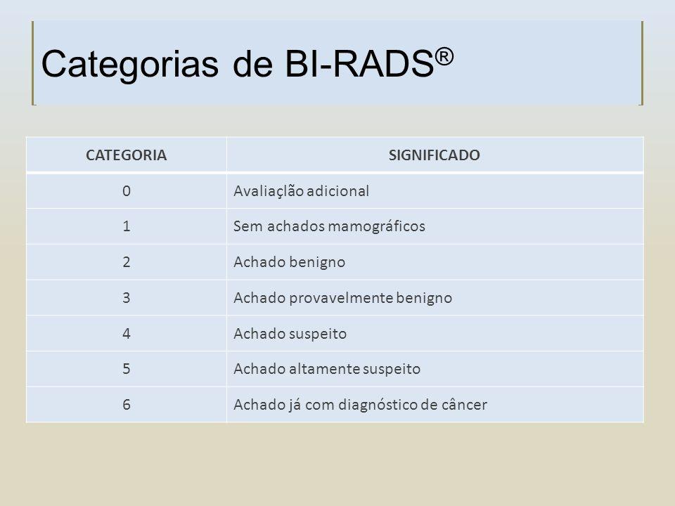 Categorias de BI-RADS ® CATEGORIASIGNIFICADO 0Avaliaçlão adicional 1Sem achados mamográficos 2Achado benigno 3Achado provavelmente benigno 4Achado sus