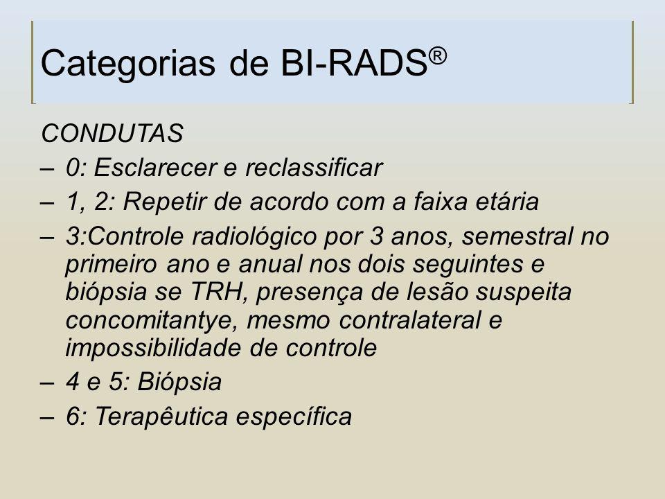 Categorias de BI-RADS ® CONDUTAS –0: Esclarecer e reclassificar –1, 2: Repetir de acordo com a faixa etária –3:Controle radiológico por 3 anos, semest