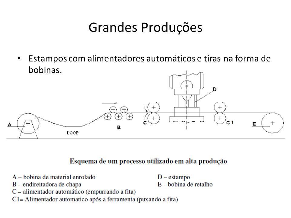 Grandes Produções Estampos com alimentadores automáticos e tiras na forma de bobinas.