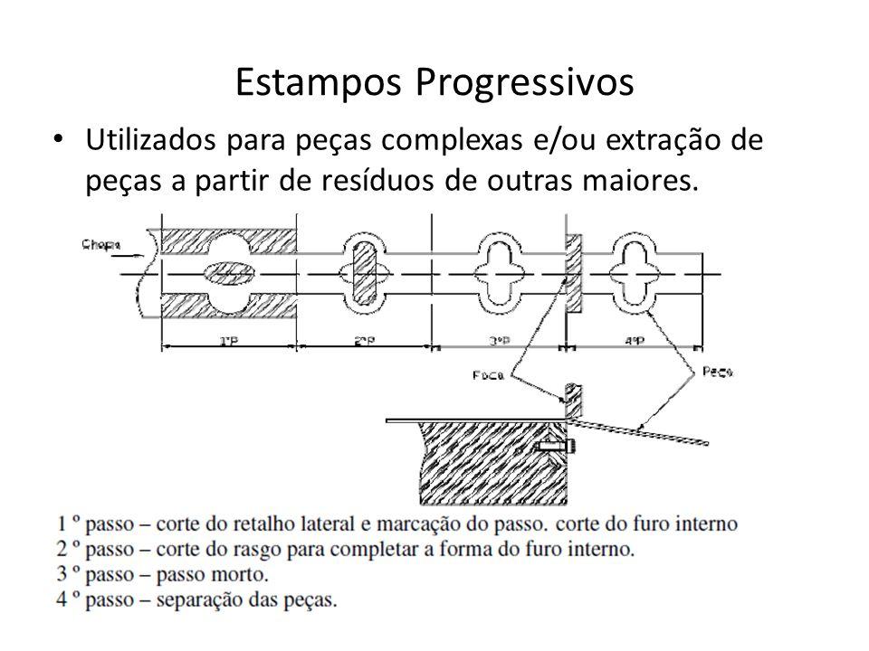 Utilizados para peças complexas e/ou extração de peças a partir de resíduos de outras maiores.