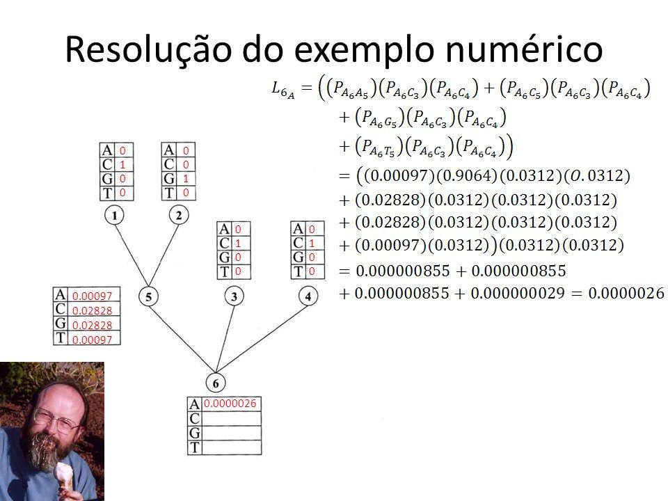 Resolução do exemplo numérico 01000100 00100010 01000100 01000100 0.00097 0.02828 0.00097 0.0000026