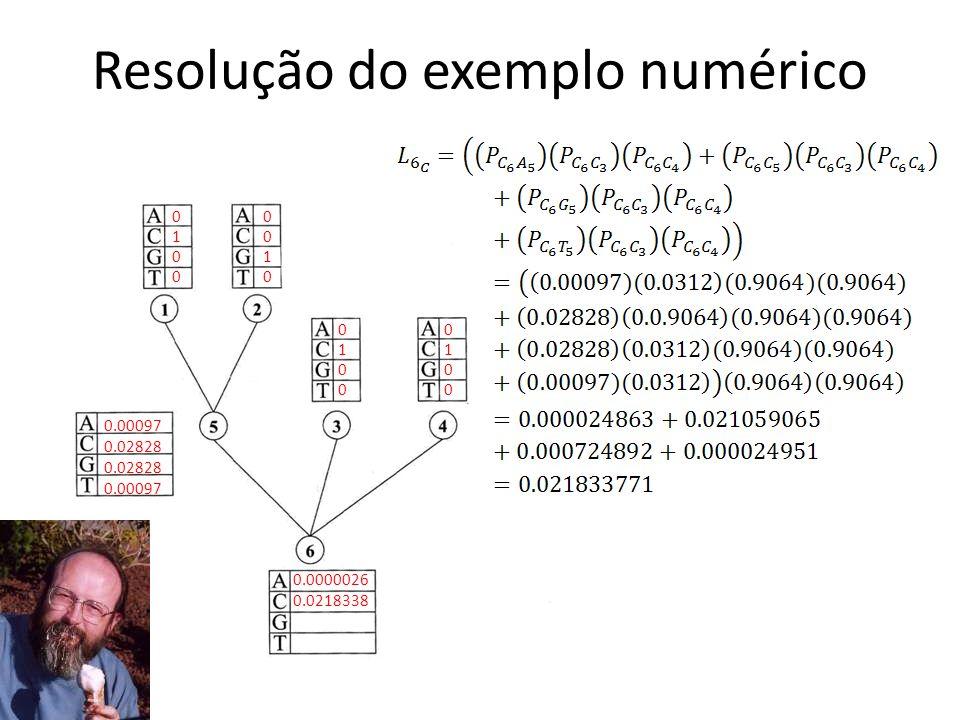 Resolução do exemplo numérico 01000100 00100010 01000100 01000100 0.00097 0.02828 0.00097 0.0000026 0.0218338