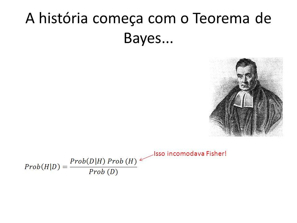 A história começa com o Teorema de Bayes... Isso incomodava Fisher!