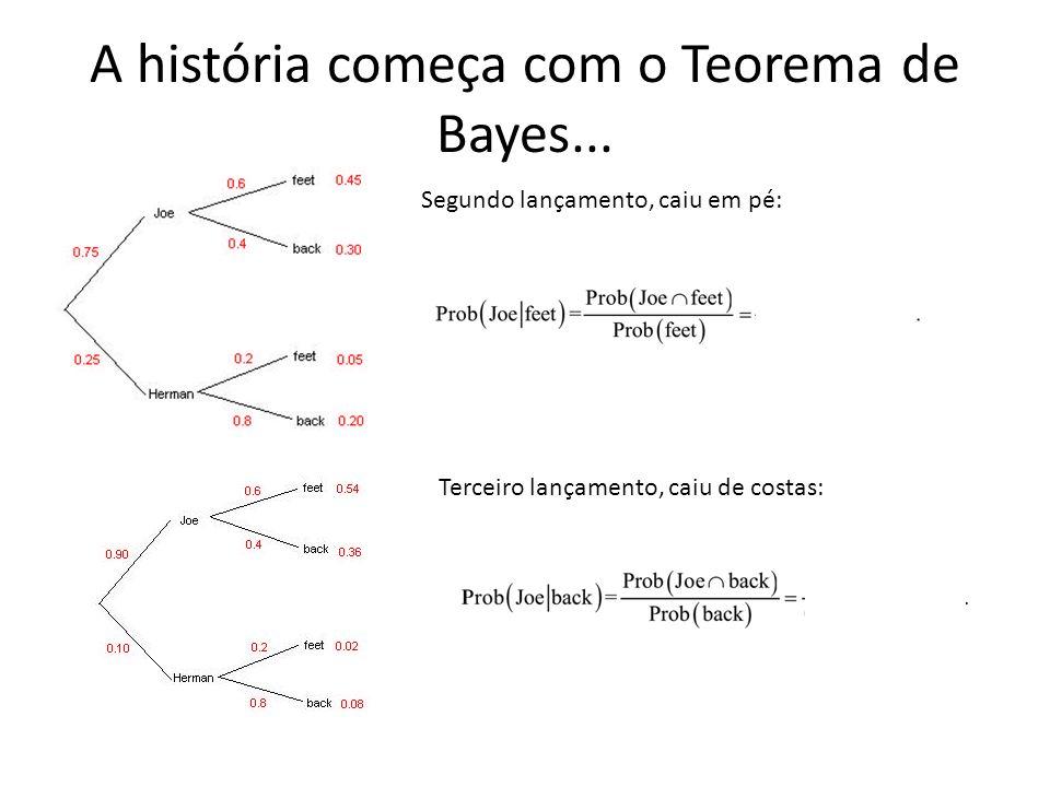 A história começa com o Teorema de Bayes... Segundo lançamento, caiu em pé: Terceiro lançamento, caiu de costas: