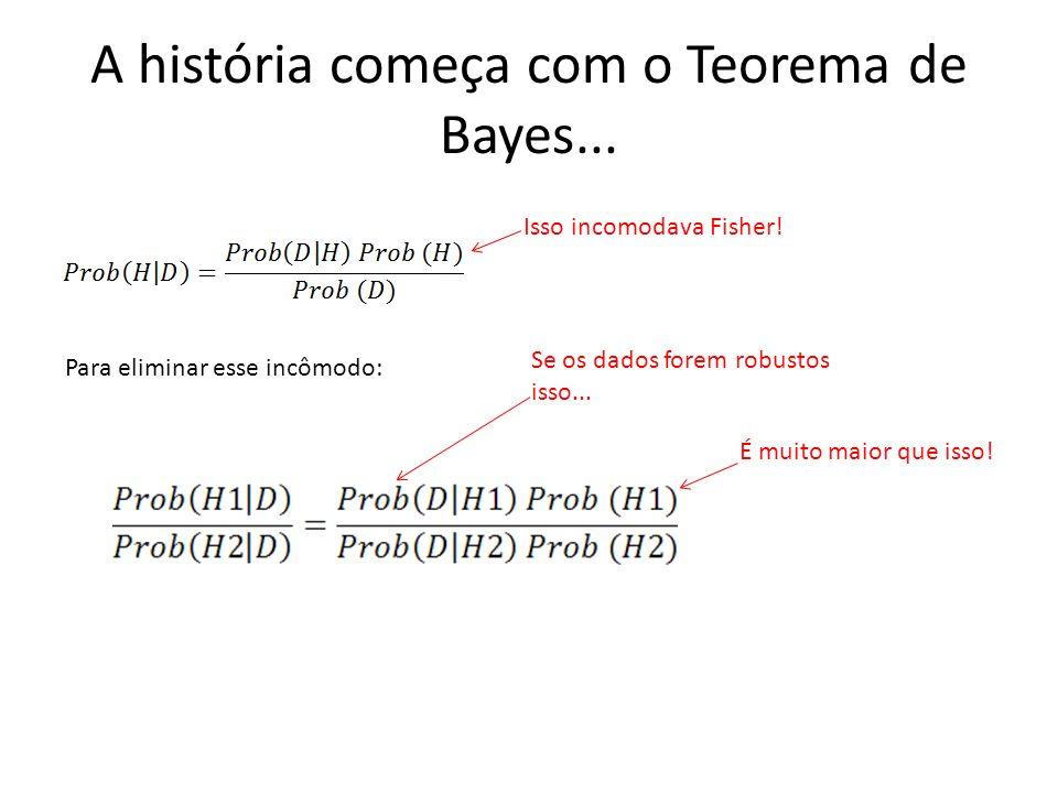 A história começa com o Teorema de Bayes... Isso incomodava Fisher! Para eliminar esse incômodo: Se os dados forem robustos isso... É muito maior que