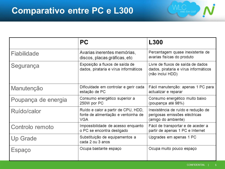 5 CONFIDENTIAL | Comparativo entre PC e L300 PCL300 Fiabilidade Avarias inerentes memórias, discos, placas gráficas, etc Percentagem quase inexistente