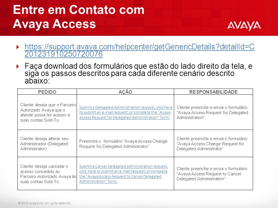 © 2010 Avaya Inc. All rights reserved. Entre em Contato com Avaya Access https://support.avaya.com/helpcenter/getGenericDetails?detailId=C 20123191025