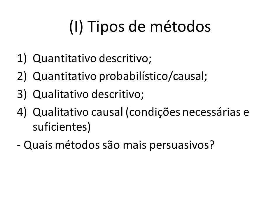 (I) Tipos de métodos 1)Quantitativo descritivo; 2)Quantitativo probabilístico/causal; 3)Qualitativo descritivo; 4)Qualitativo causal (condições necess