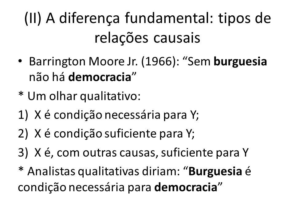 (II) A diferença fundamental: tipos de relações causais Barrington Moore Jr. (1966): Sem burguesia não há democracia * Um olhar qualitativo: 1)X é con