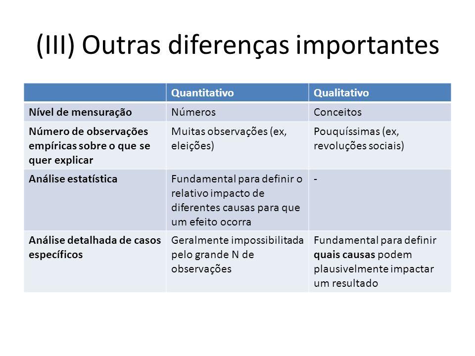 (III) Outras diferenças importantes QuantitativoQualitativo Nível de mensuraçãoNúmerosConceitos Número de observações empíricas sobre o que se quer ex