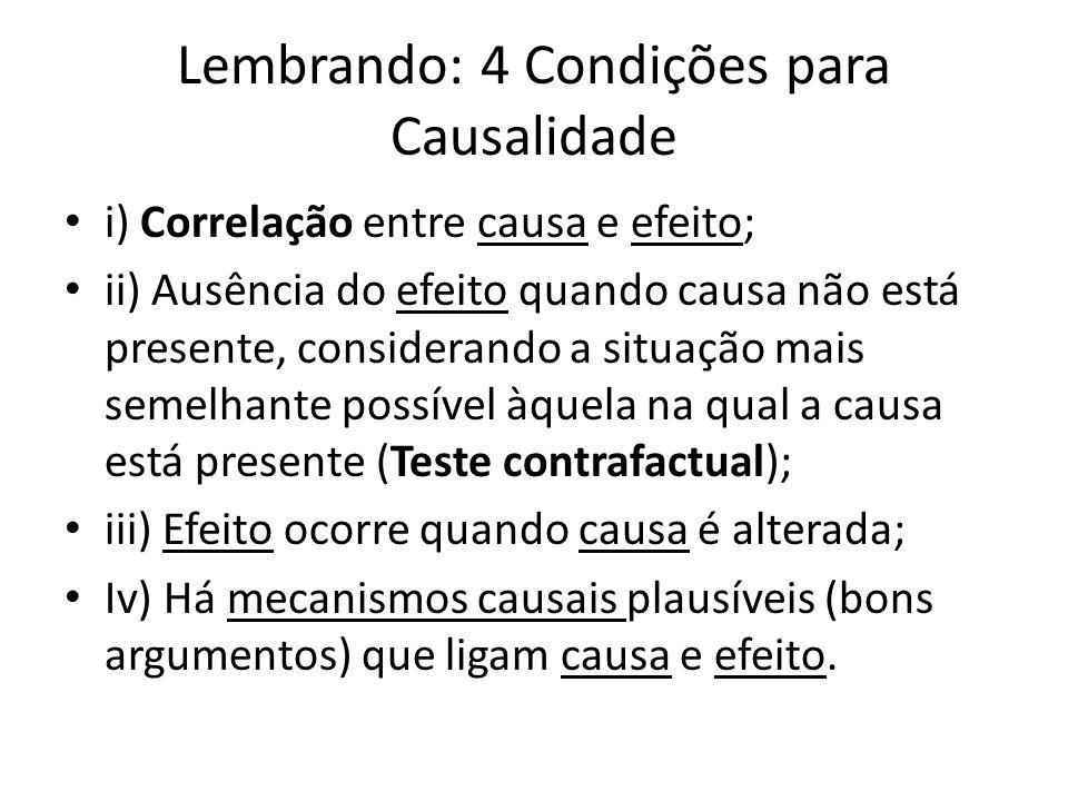 Lembrando: 4 Condições para Causalidade i) Correlação entre causa e efeito; ii) Ausência do efeito quando causa não está presente, considerando a situ
