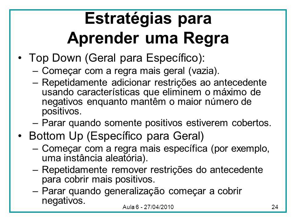 Estratégias para Aprender uma Regra Top Down (Geral para Específico): –Começar com a regra mais geral (vazia). –Repetidamente adicionar restrições ao