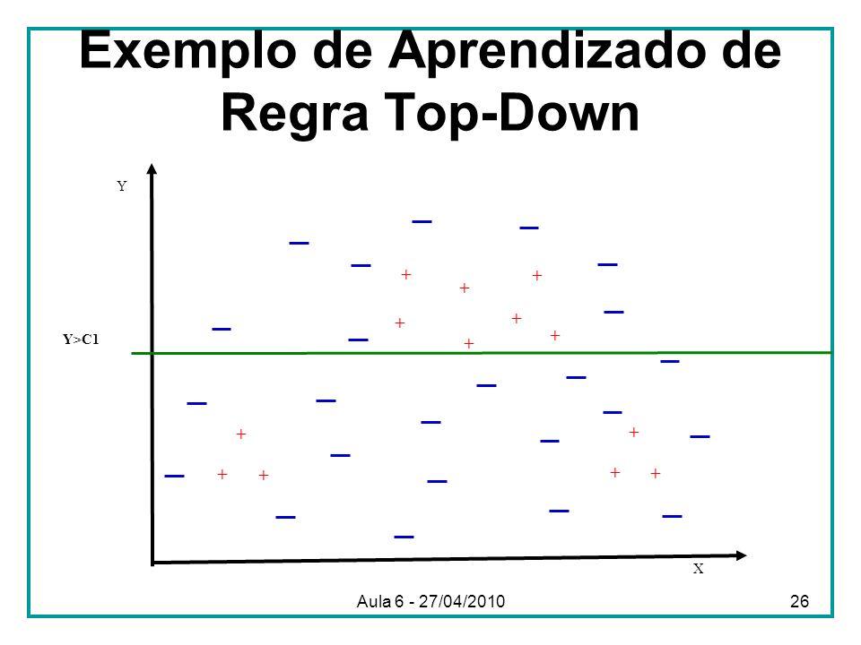 Exemplo de Aprendizado de Regra Top-Down X Y + + + + + + + + + + + + + Y>C1 Aula 6 - 27/04/201026
