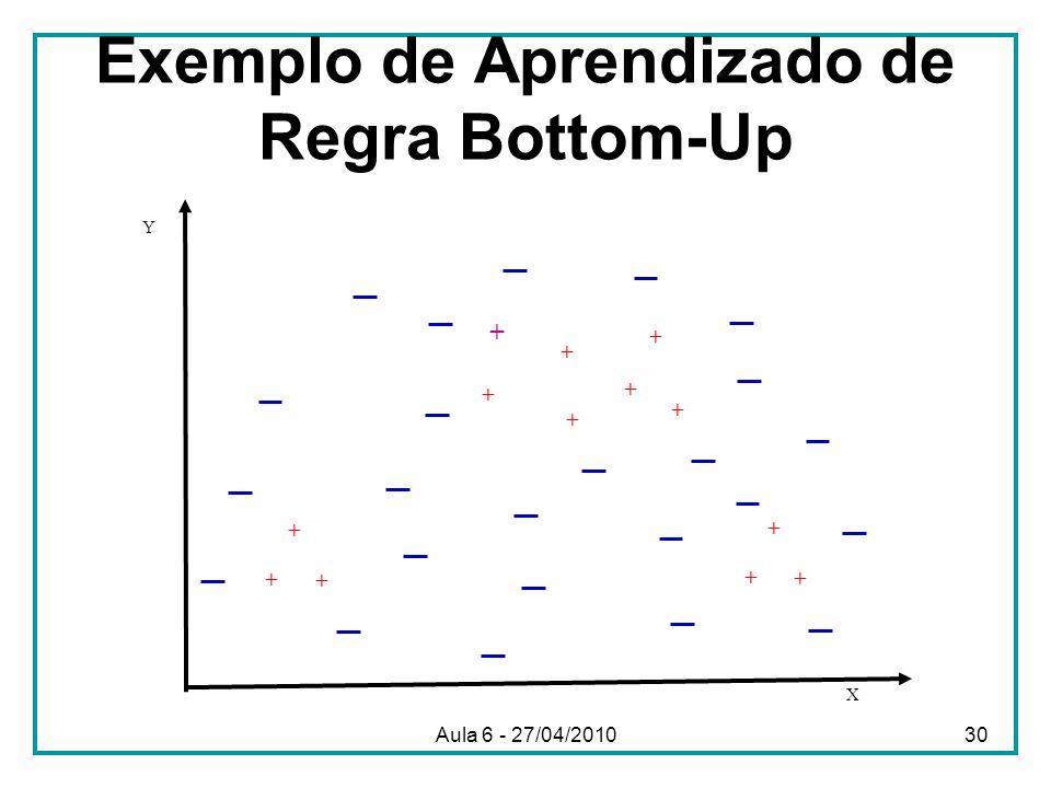 Exemplo de Aprendizado de Regra Bottom-Up X Y + + + + + + + + + + + + + Aula 6 - 27/04/201030