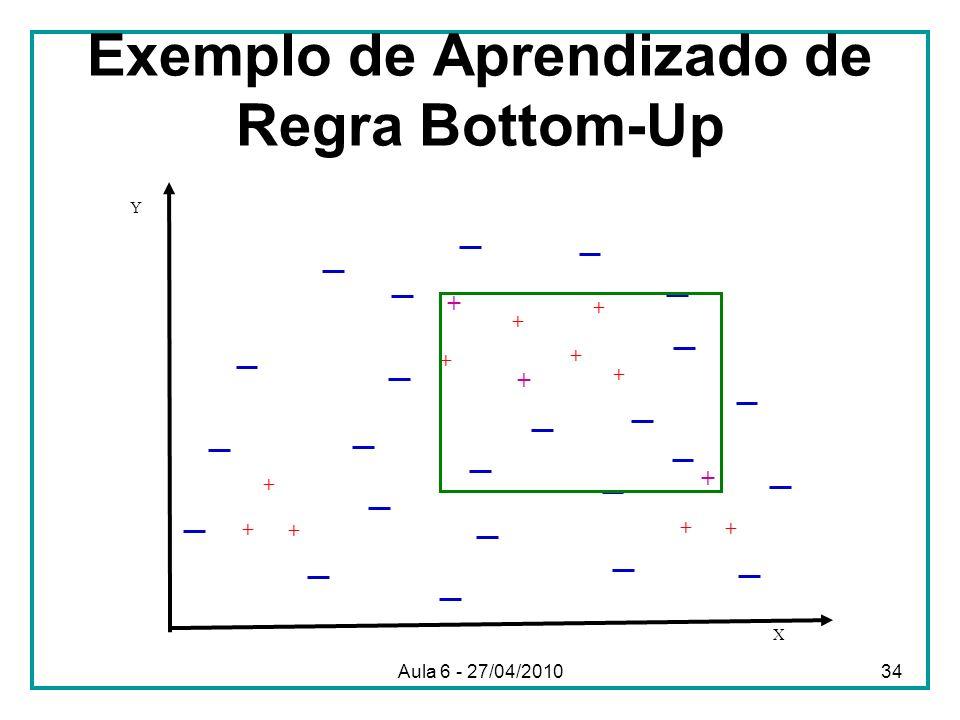 Exemplo de Aprendizado de Regra Bottom-Up X Y + + + + + + + + + + + + + Aula 6 - 27/04/201034