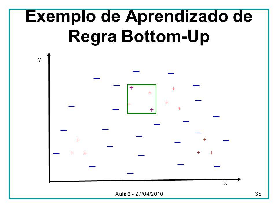 Exemplo de Aprendizado de Regra Bottom-Up X Y + + + + + + + + + + + + + Aula 6 - 27/04/201035