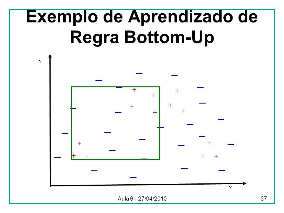 Exemplo de Aprendizado de Regra Bottom-Up X Y + + + + + + + + + + + + + Aula 6 - 27/04/201037