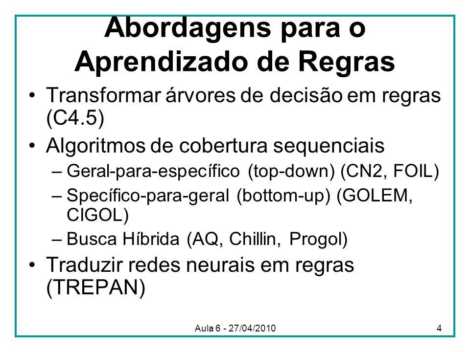 Exemplo de Aprendizado de Regra Top-Down X Y + + + + + + + + + + + + + Aula 6 - 27/04/201025