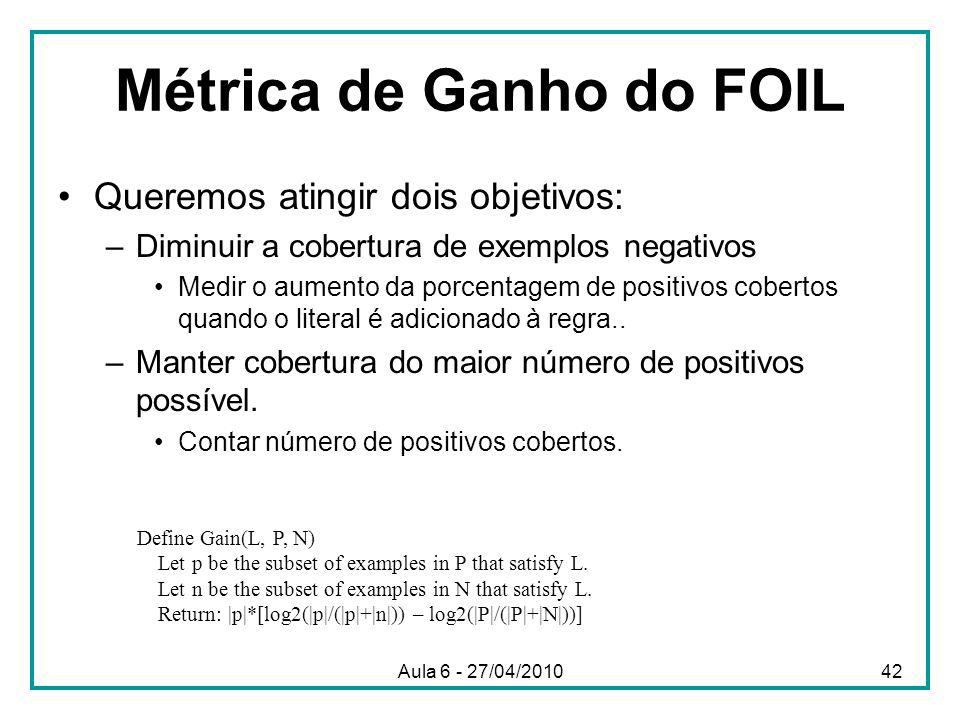 Métrica de Ganho do FOIL Queremos atingir dois objetivos: –Diminuir a cobertura de exemplos negativos Medir o aumento da porcentagem de positivos cobe
