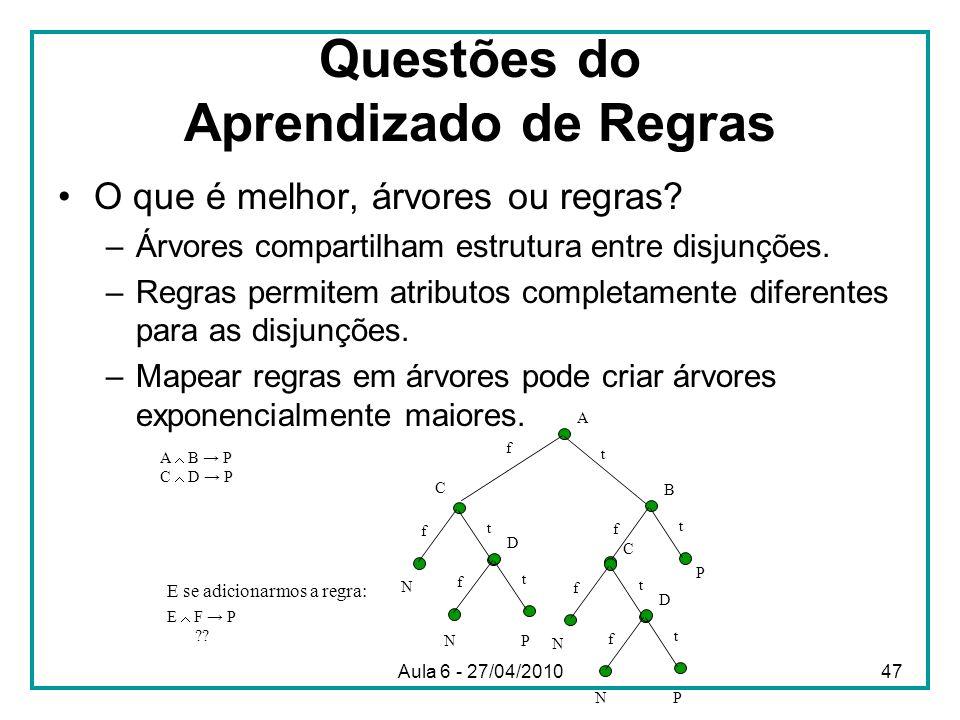 Questões do Aprendizado de Regras O que é melhor, árvores ou regras? –Árvores compartilham estrutura entre disjunções. –Regras permitem atributos comp