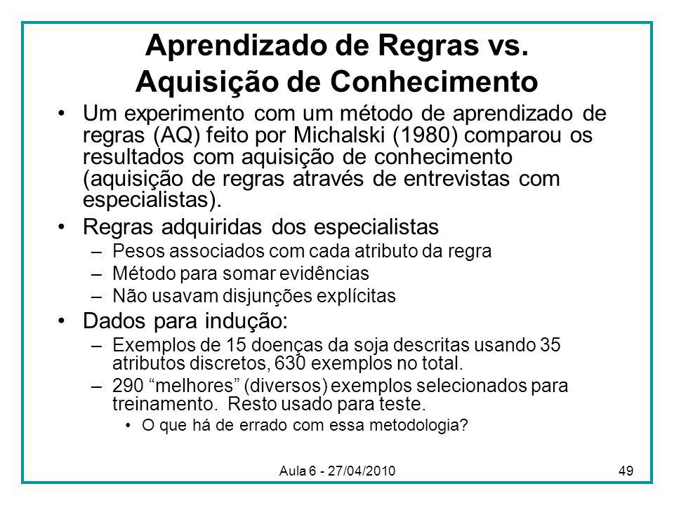 Aprendizado de Regras vs. Aquisição de Conhecimento Um experimento com um método de aprendizado de regras (AQ) feito por Michalski (1980) comparou os