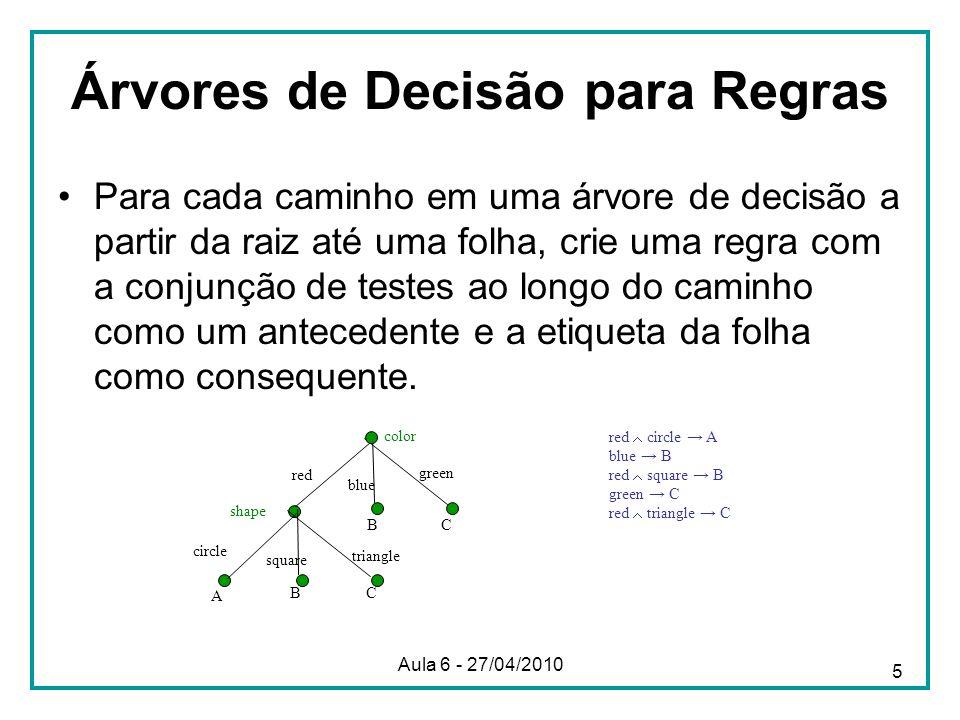 Árvores de Decisão para Regras Para cada caminho em uma árvore de decisão a partir da raiz até uma folha, crie uma regra com a conjunção de testes ao