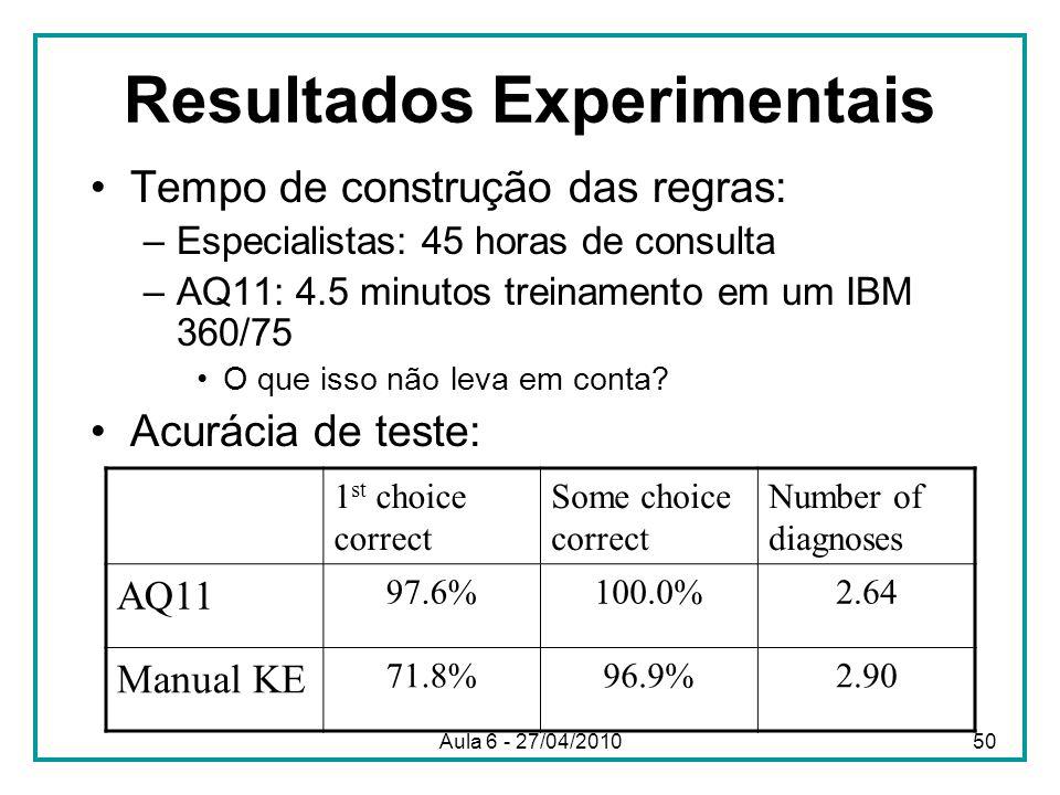 Resultados Experimentais Tempo de construção das regras: –Especialistas: 45 horas de consulta –AQ11: 4.5 minutos treinamento em um IBM 360/75 O que is