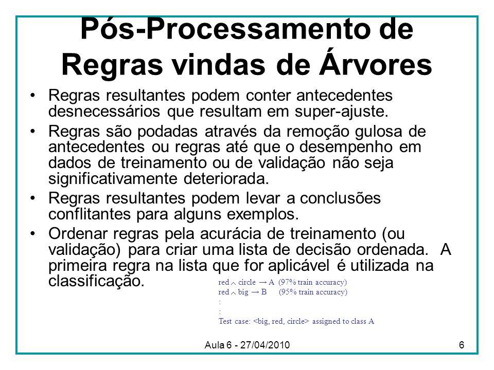 Pós-Processamento de Regras vindas de Árvores Regras resultantes podem conter antecedentes desnecessários que resultam em super-ajuste. Regras são pod