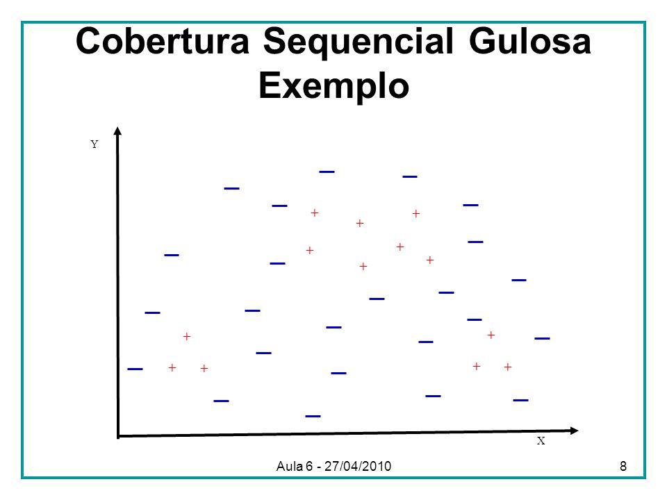 Exemplo de Aprendizado de Regra Top-Down X Y + + + + + + + + + + + + + Y>C1 X>C2 Y<C3 X<C4 Aula 6 - 27/04/201029