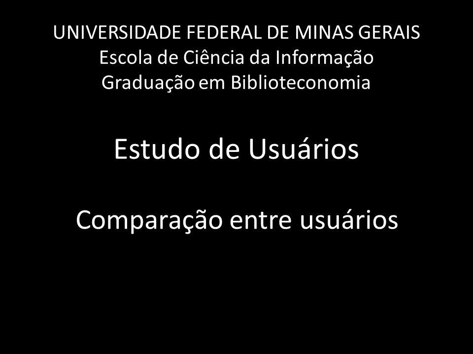 UNIVERSIDADE FEDERAL DE MINAS GERAIS Escola de Ciência da Informação Graduação em Biblioteconomia Estudo de Usuários Comparação entre usuários
