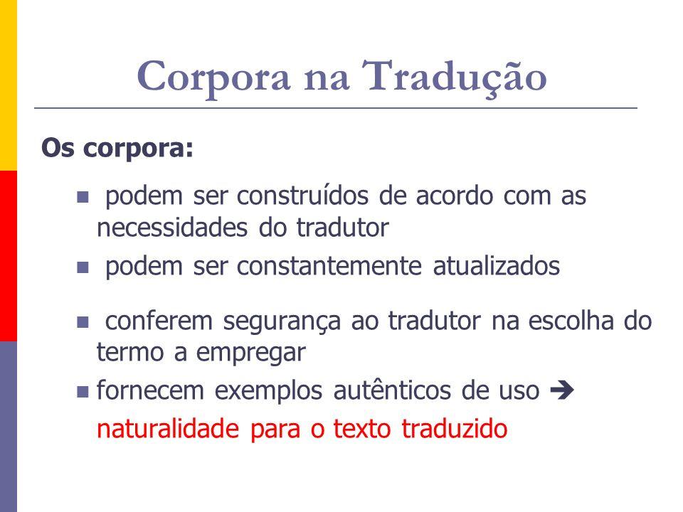 Corpora na Tradução Os corpora: podem ser construídos de acordo com as necessidades do tradutor podem ser constantemente atualizados conferem seguranç