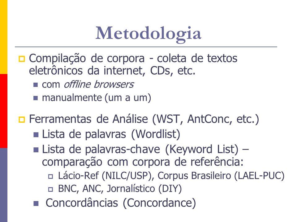 Metodologia Compilação de corpora - coleta de textos eletrônicos da internet, CDs, etc. com offline browsers manualmente (um a um) Ferramentas de Anál