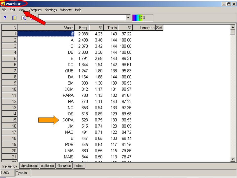 Metodologia Compilação de corpora a partir da internet Ferramentas de análise: WordSmith Tools, AntConc Lista de palavras (Wordlist) Lista de palavras