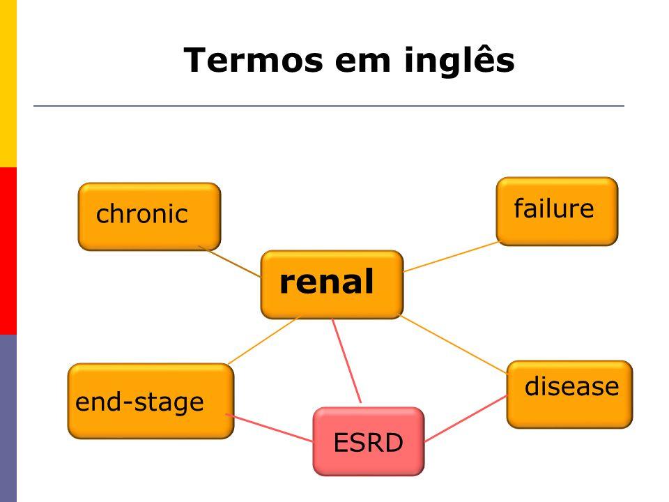 renal failure disease end-stage ESRD Termos em inglês