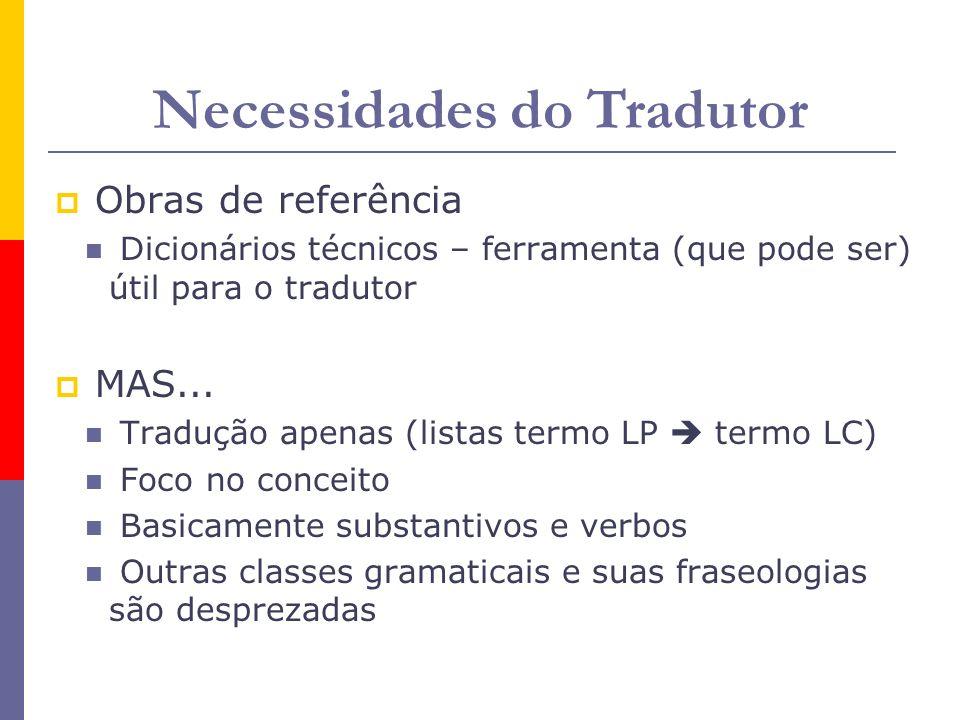 Obras de referência Dicionários técnicos – ferramenta (que pode ser) útil para o tradutor MAS... Tradução apenas (listas termo LP termo LC) Foco no co