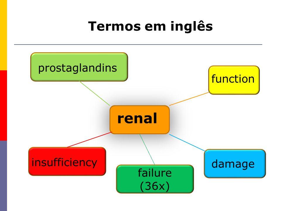renal function prostaglandins damage insufficiency failure (36x) Termos em inglês