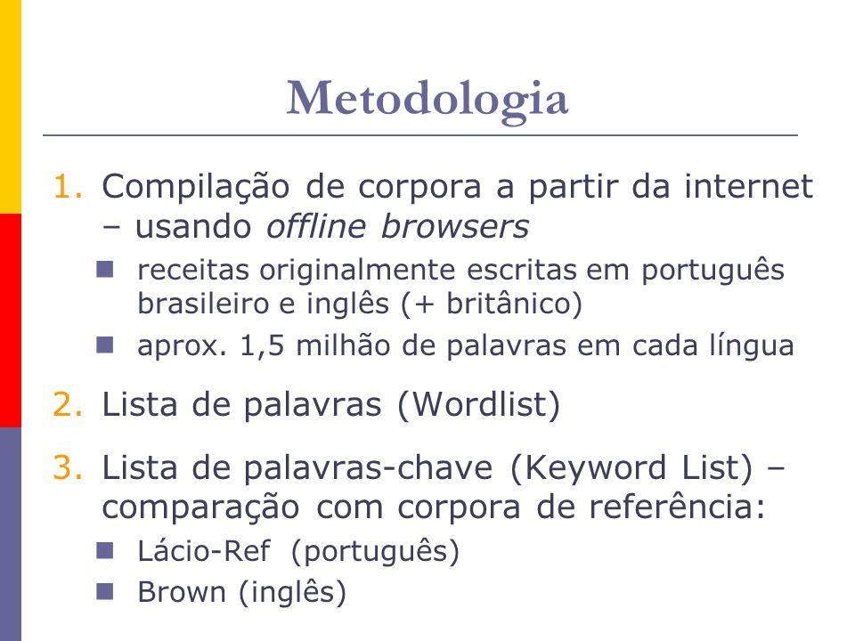 Metodologia 1.Compilação de corpora a partir da internet – usando offline browsers receitas originalmente escritas em português brasileiro e inglês (+