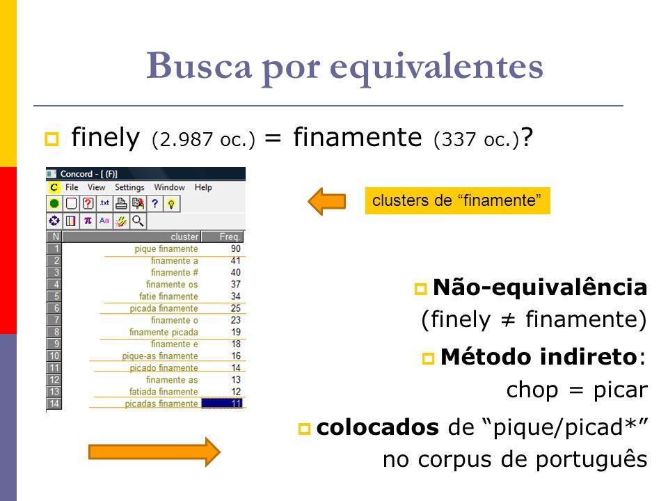 finely (2.987 oc.) = finamente (337 oc.) ? Não-equivalência (finely finamente) Método indireto: chop = picar colocados de pique/picad* no corpus de po