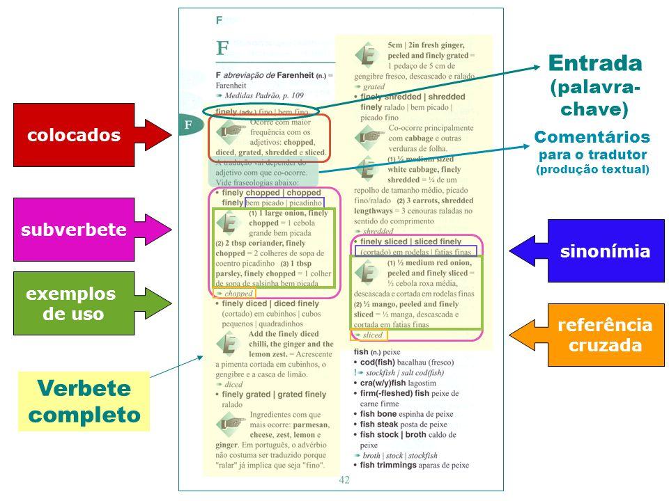 colocados exemplos de uso sinonímia referência cruzada subverbete Entrada (palavra- chave) Verbete completo Comentários para o tradutor (produção text