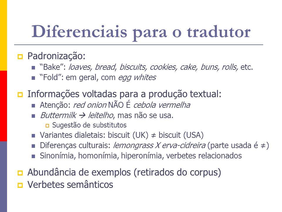 Diferenciais para o tradutor Padronização: Bake: loaves, bread, biscuits, cookies, cake, buns, rolls, etc. Fold: em geral, com egg whites Informações