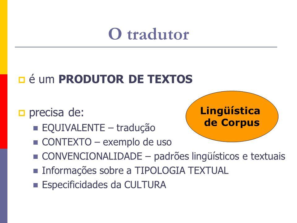 O tradutor é um PRODUTOR DE TEXTOS precisa de: EQUIVALENTE – tradução CONTEXTO – exemplo de uso CONVENCIONALIDADE – padrões lingüísticos e textuais In