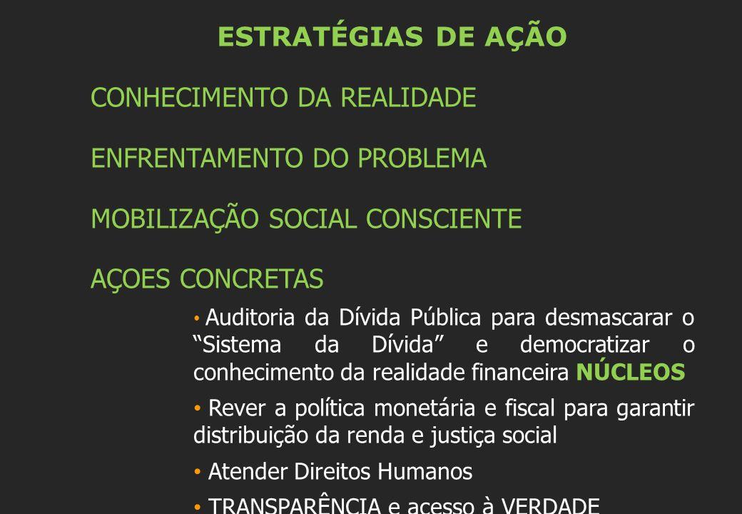 ESTRATÉGIAS DE AÇÃO CONHECIMENTO DA REALIDADE ENFRENTAMENTO DO PROBLEMA MOBILIZAÇÃO SOCIAL CONSCIENTE AÇOES CONCRETAS Auditoria da Dívida Pública para