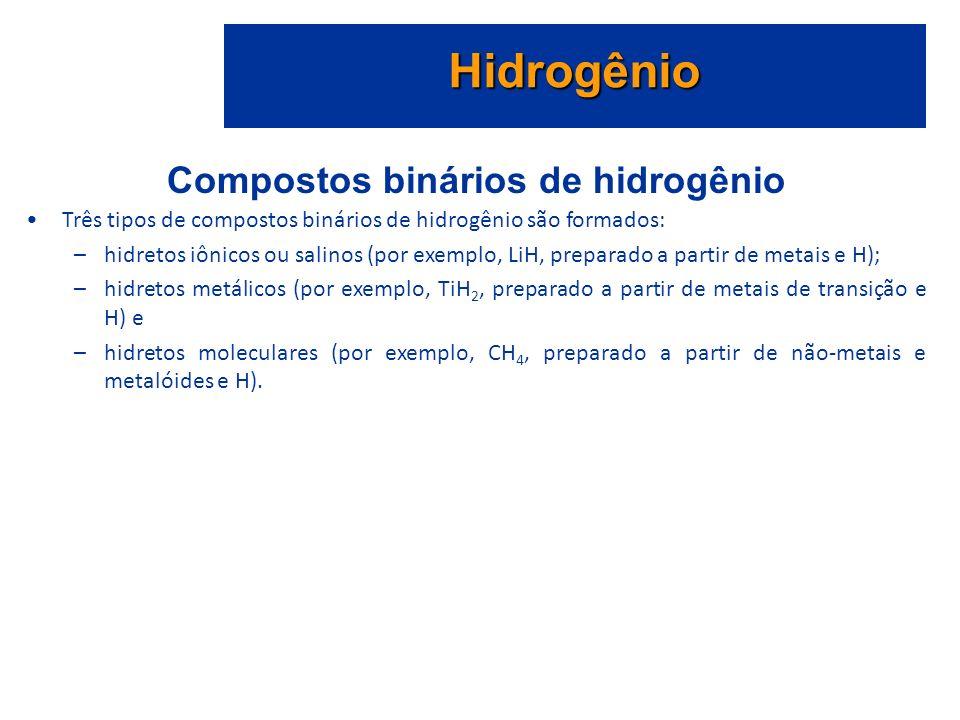 Compostos binários de hidrogênio Três tipos de compostos binários de hidrogênio são formados: –hidretos iônicos ou salinos (por exemplo, LiH, preparado a partir de metais e H); –hidretos metálicos (por exemplo, TiH 2, preparado a partir de metais de transição e H) e –hidretos moleculares (por exemplo, CH 4, preparado a partir de não-metais e metalóides e H).