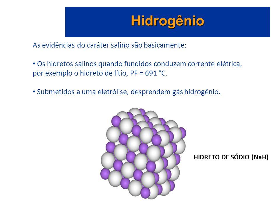 As evidências do caráter salino são basicamente: Os hidretos salinos quando fundidos conduzem corrente elétrica, por exemplo o hidreto de lítio, PF =