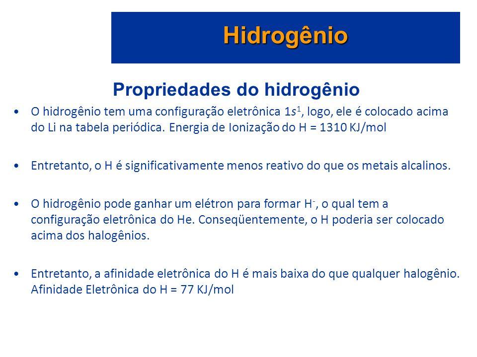 Propriedades do hidrogênio O hidrogênio tem uma configuração eletrônica 1s 1, logo, ele é colocado acima do Li na tabela periódica. Energia de Ionizaç