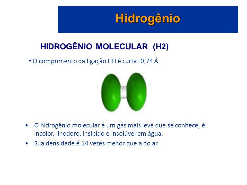 HIDROGÊNIO MOLECULAR (H2) Hidrogênio O comprimento da ligação HH é curta: 0,74 Å O hidrogênio molecular é um gás mais leve que se conhece, é incolor,