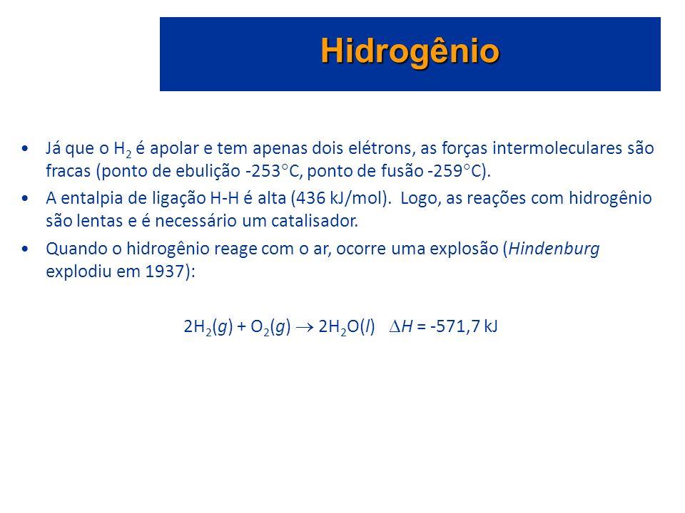 Hidrogênio Já que o H 2 é apolar e tem apenas dois elétrons, as forças intermoleculares são fracas (ponto de ebulição -253 C, ponto de fusão -259 C).