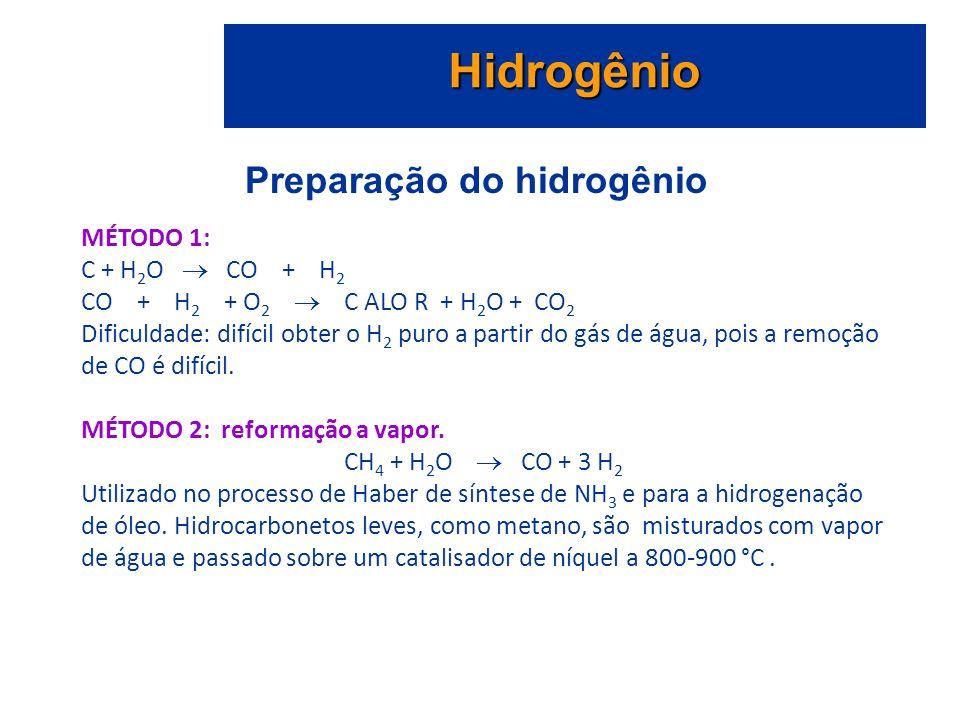 Preparação do hidrogênio Hidrogênio MÉTODO 1: C + H 2 O CO + H 2 CO + H 2 + O 2 C ALO R + H 2 O + CO 2 Dificuldade: difícil obter o H 2 puro a partir