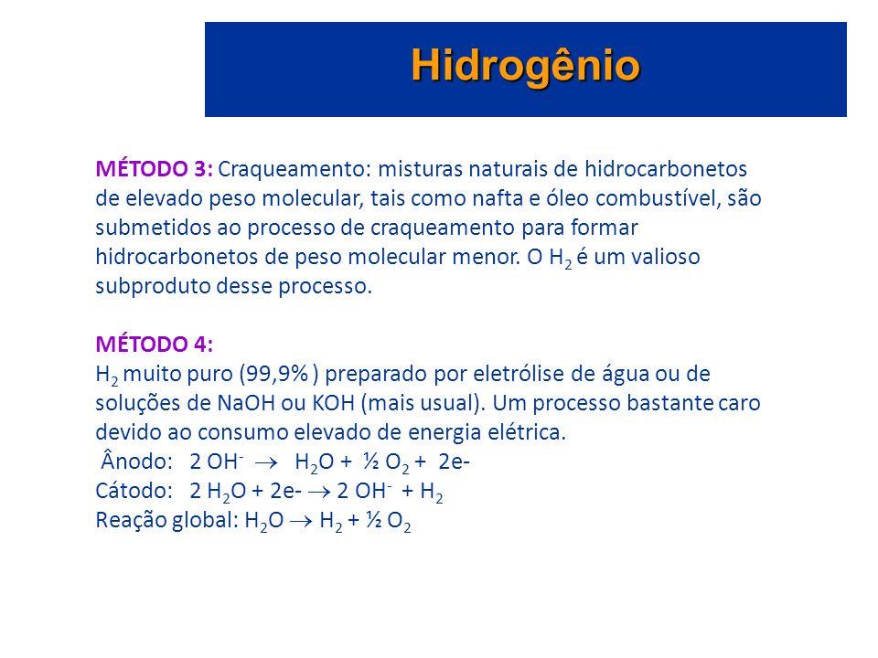 Hidrogênio MÉTODO 3: Craqueamento: misturas naturais de hidrocarbonetos de elevado peso molecular, tais como nafta e óleo combustível, são submetidos