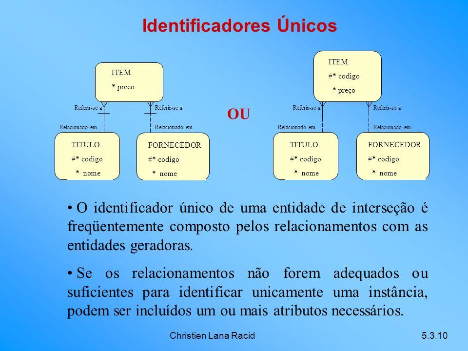 Christien Lana Racid5.3.10 Identificadores Únicos ITEM #* codigo * preço TITULO #* codigo * nome FORNECEDOR #* codigo * nome Relacionado em Referir-se a ITEM * preco TITULO #* codigo * nome FORNECEDOR #* codigo * nome Relacionado em Referir-se a OU O identificador único de uma entidade de interseção é freqüentemente composto pelos relacionamentos com as entidades geradoras.